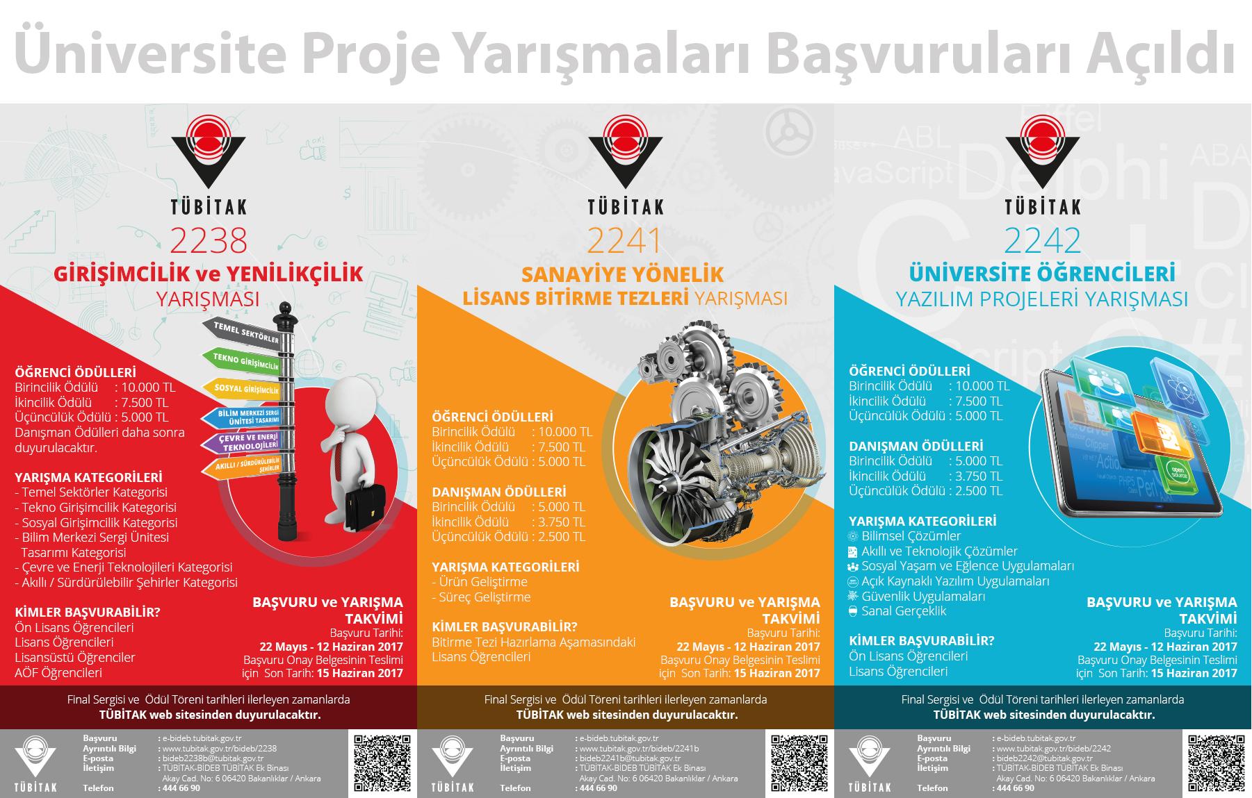 Üniversite Proje Yarışmaları Başvuruları Açıldı